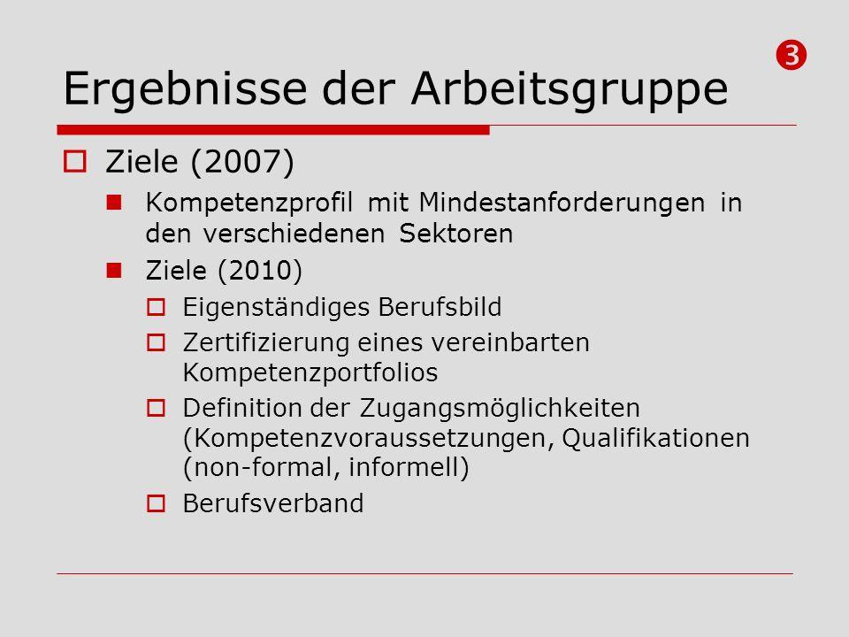 Ergebnisse der Arbeitsgruppe Ziele (2007) Kompetenzprofil mit Mindestanforderungen in den verschiedenen Sektoren Ziele (2010) Eigenständiges Berufsbil