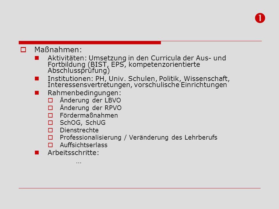 Maßnahmen: Aktivitäten: Umsetzung in den Curricula der Aus- und Fortbildung (BIST, EPS, kompetenzorientierte Abschlussprüfung) Institutionen: PH, Univ