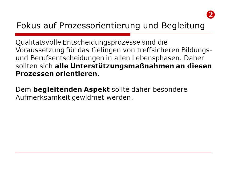 Ergebnisse der Arbeitsgruppe Kurzfristig: (BO-) Unterricht (Umsetzung des Gesetzes insb.