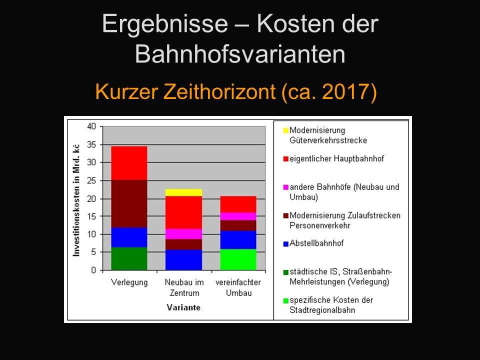 Ergebnisse – Kosten der Bahnhofsvarianten Kurzer Zeithorizont (ca. 2017)