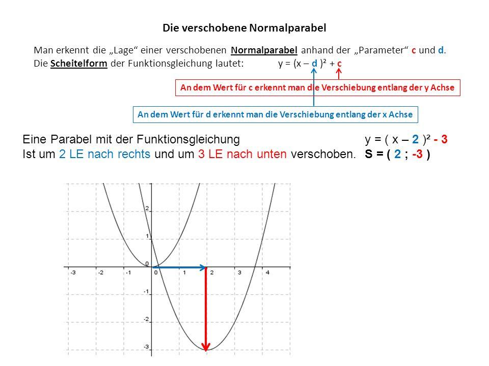 Man erkennt die Lage einer verschobenen Normalparabel anhand der Parameter c und d.
