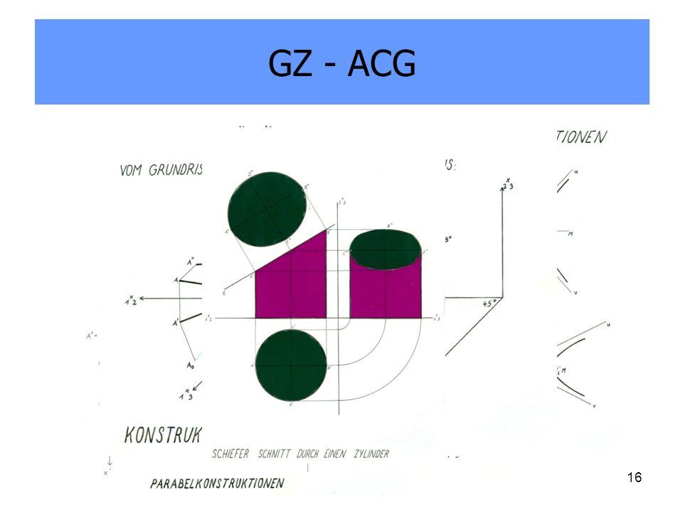 GZ - ACG Kir/Pan 201116