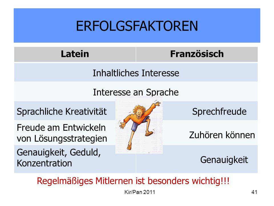 ERFOLGSFAKTOREN Kir/Pan 201141 LateinFranzösisch Inhaltliches Interesse Interesse an Sprache Sprachliche KreativitätSprechfreude Freude am Entwickeln