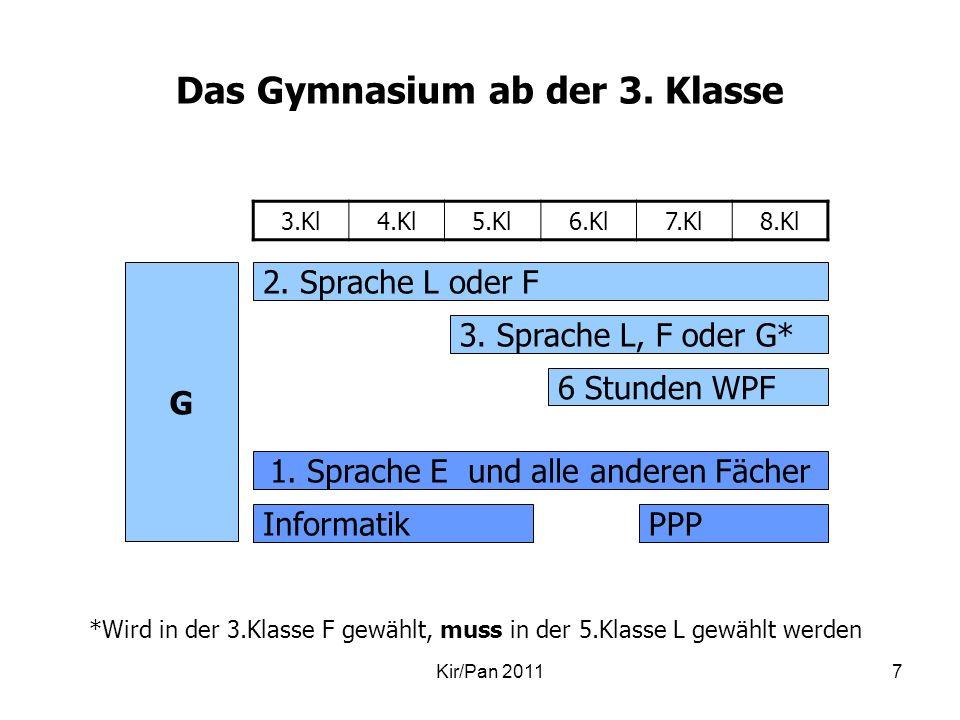 Das Gymnasium ab der 3. Klasse 3.Kl4.Kl5.Kl6.Kl7.Kl8.Kl Kir/Pan 20117 G 2. Sprache L oder F 3. Sprache L, F oder G* 1. Sprache E und alle anderen Fäch