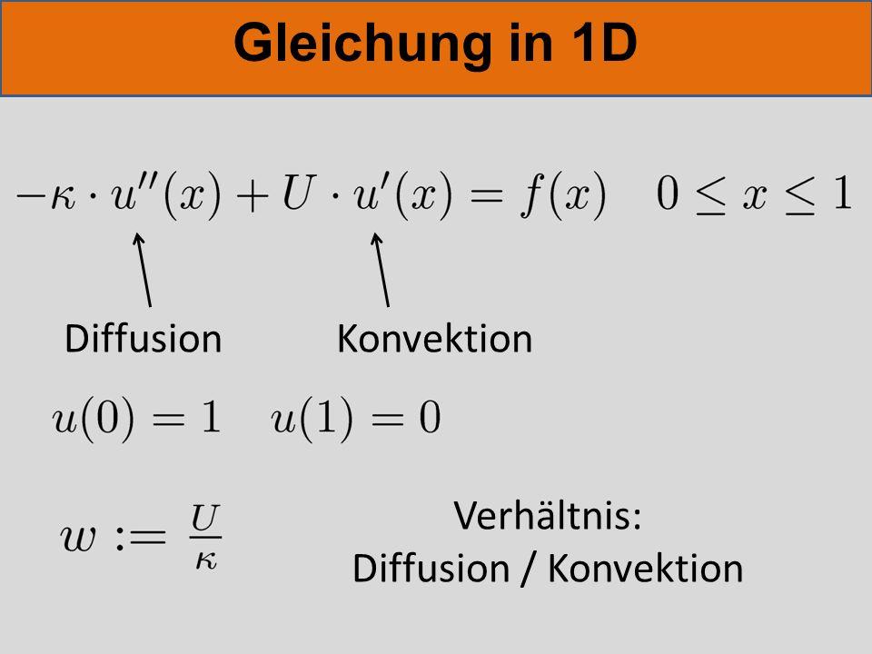 Gleichung in 1D Konvektion wichtig! Exakte Lösung: