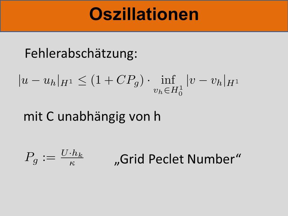 Oszillationen Fehlerabschätzung: Grid Peclet Number mit C unabhängig von h