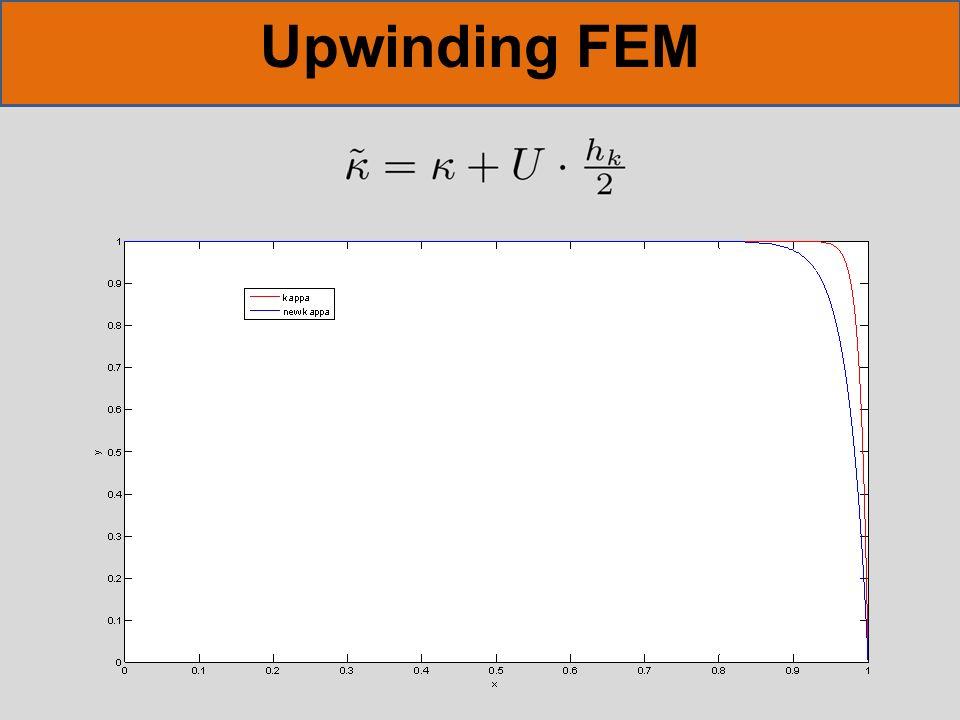 Upwinding FEM