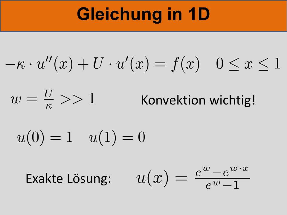 FEM mit Upwinding w = 100, h = 1/31 äquidistant