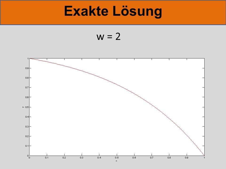 Upwinding Nutze lieber Strömung von links nach rechts Information von links nach rechts Vorher: