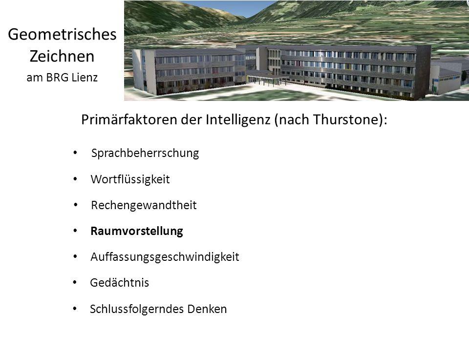 Primärfaktoren der Intelligenz (nach Thurstone): http://wald.tsn.at Geometrisches Zeichnen am BRG Lienz Sprachbeherrschung Wortflüssigkeit Rechengewan