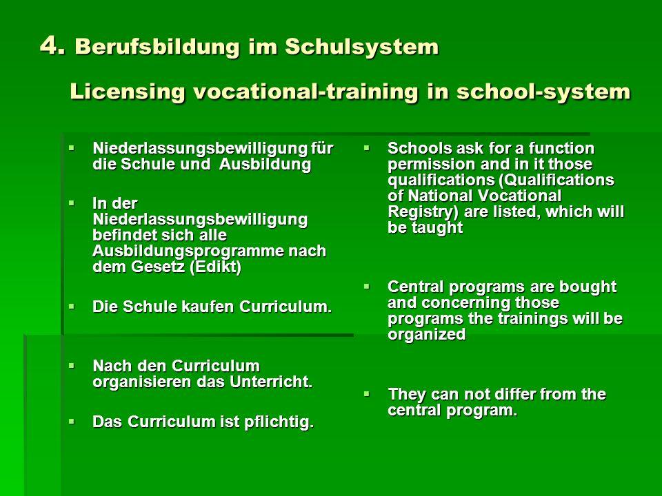 4. Berufsbildung im Schulsystem Licensing vocational-training in school-system Niederlassungsbewilligung für die Schule und Ausbildung Niederlassungsb
