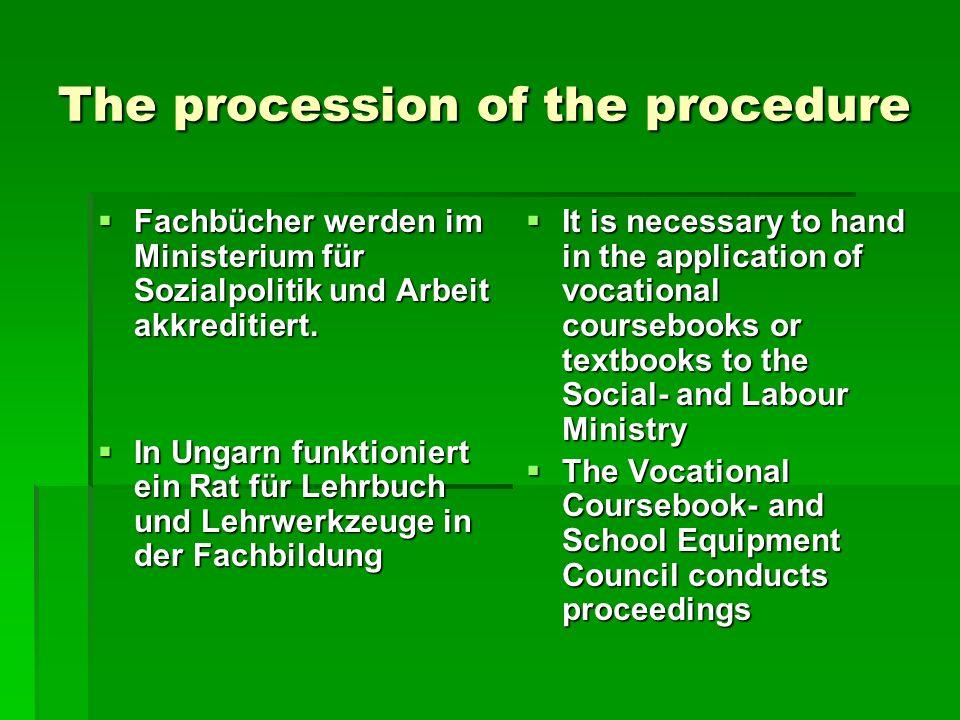 The procession of the procedure Fachbücher werden im Ministerium für Sozialpolitik und Arbeit akkreditiert. Fachbücher werden im Ministerium für Sozia