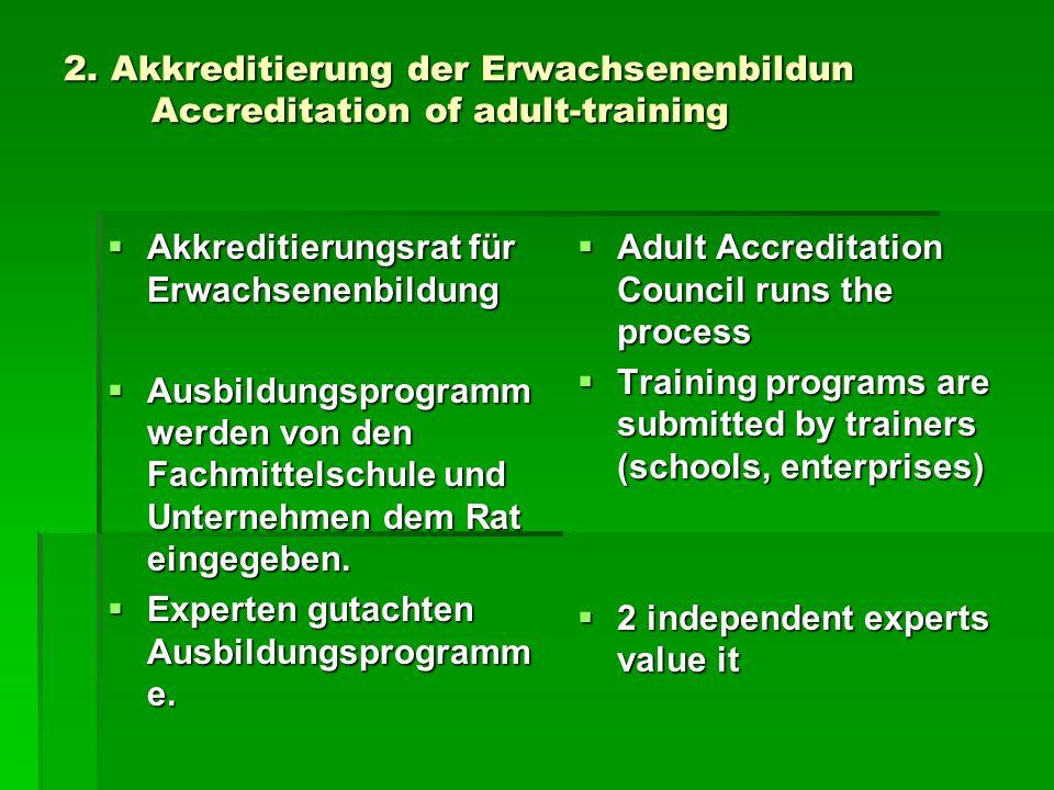2. Akkreditierung der Erwachsenenbildun Accreditation of adult-training Akkreditierungsrat für Erwachsenenbildung Akkreditierungsrat für Erwachsenenbi