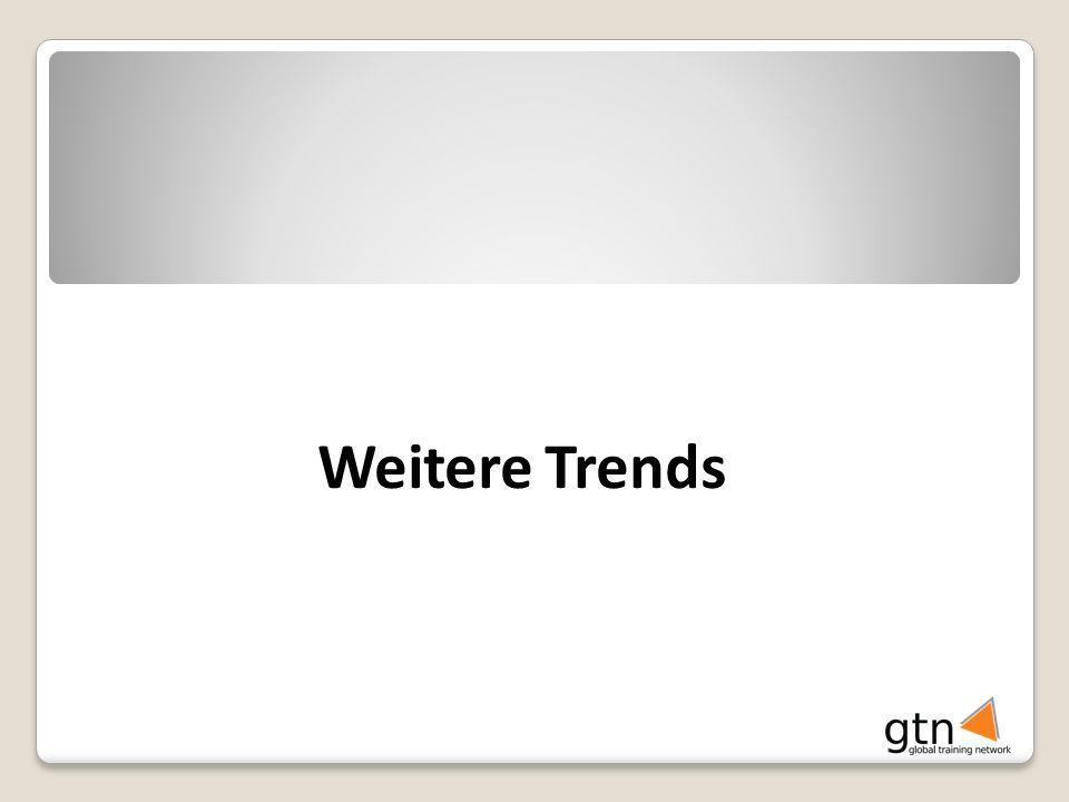 Weitere Trends