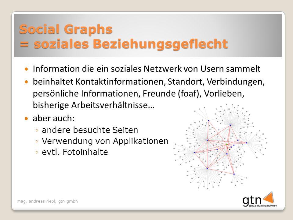 mag. andreas riepl, gtn gmbh Social Graphs = soziales Beziehungsgeflecht Information die ein soziales Netzwerk von Usern sammelt beinhaltet Kontaktinf
