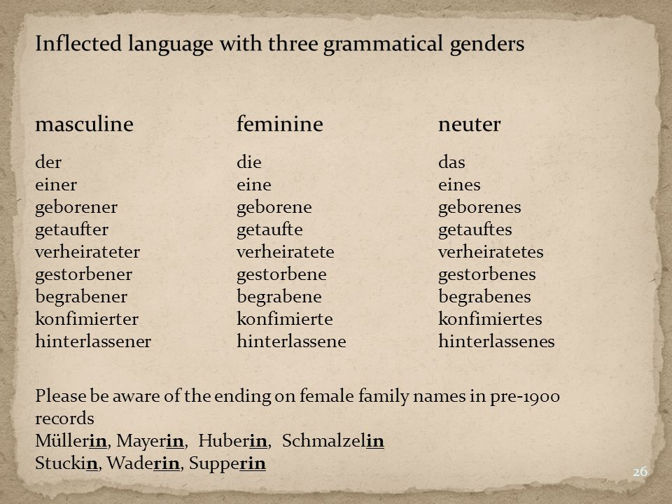 Inflected language with three grammatical genders masculinefeminineneuter der die das einereineeines geborenergeborenegeborenes getauftergetauftegetauftes verheirateterverheirateteverheiratetes gestorbenergestorbenegestorbenes begrabenerbegrabenebegrabenes konfimierterkonfimiertekonfimiertes hinterlassenerhinterlassenehinterlassenes 26 Please be aware of the ending on female family names in pre-1900 records Müllerin, Mayerin, Huberin, Schmalzelin Stuckin, Waderin, Supperin
