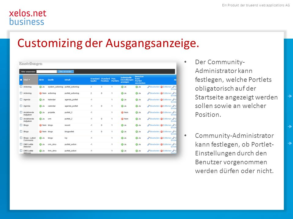 Ein Produkt der blueend web:applications AG Customizing der Ausgangsanzeige.