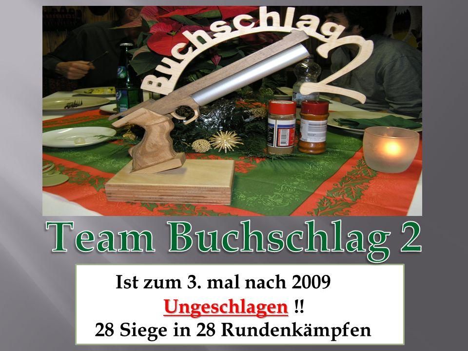 Ist zum 3. mal nach 2009 Ungeschlagen Ungeschlagen !! 28 Siege in 28 Rundenkämpfen