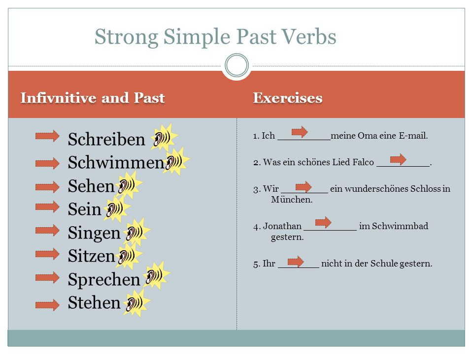 Infivnitive and Past Exercises Schreiben Schwimmen Sehen Sein Singen Sitzen Sprechen Stehen 1.