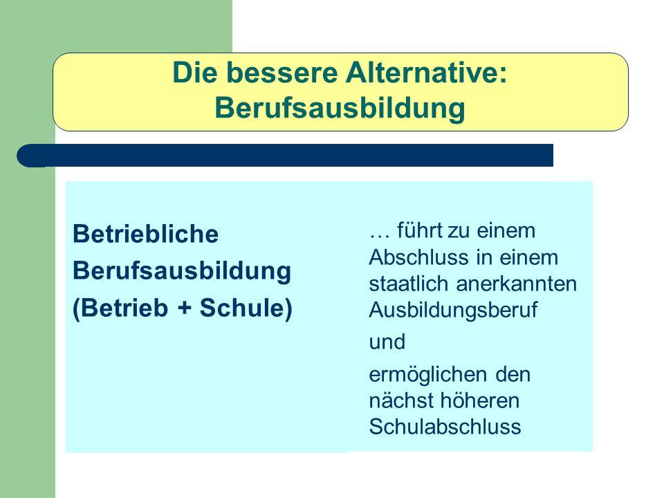 Die bessere Alternative: Berufsausbildung Betriebliche Berufsausbildung (Betrieb + Schule) … führt zu einem Abschluss in einem staatlich anerkannten A