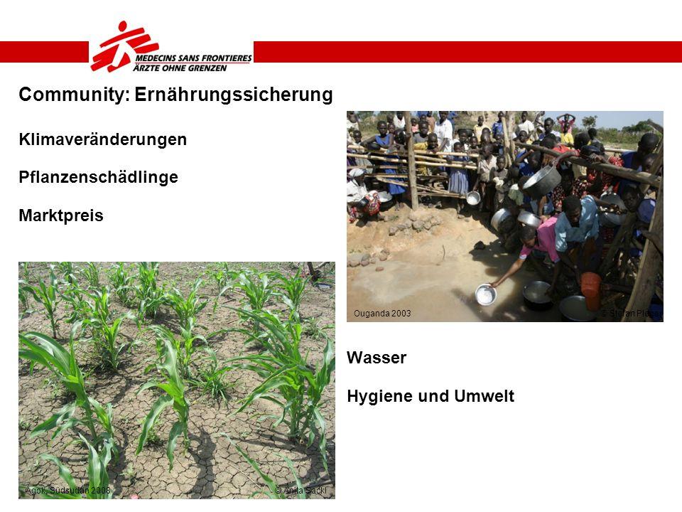 Community: Ernährungssicherung Klimaveränderungen Pflanzenschädlinge Marktpreis Wasser Hygiene und Umwelt Ouganda 2003 © Stefan Pleger Agok, Südsudan