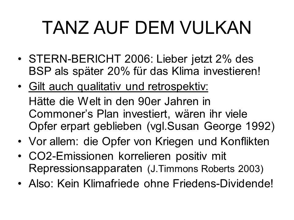 TANZ AUF DEM VULKAN STERN-BERICHT 2006: Lieber jetzt 2% des BSP als später 20% für das Klima investieren.