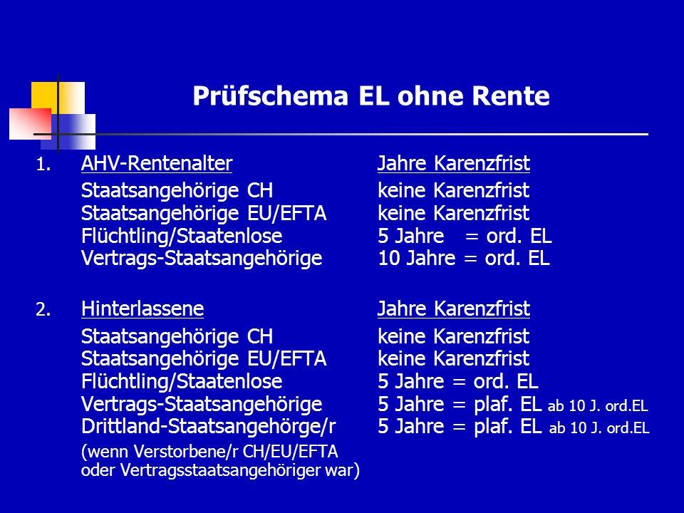 Prüfschema EL ohne Rente 1. AHV-Rentenalter Jahre Karenzfrist Staatsangehörige CH keine Karenzfrist Staatsangehörige EU/EFTAkeine Karenzfrist Flüchtli