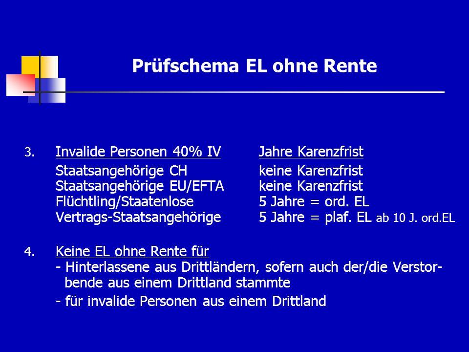 Prüfschema EL ohne Rente 3. Invalide Personen 40% IVJahre Karenzfrist Staatsangehörige CH keine Karenzfrist Staatsangehörige EU/EFTAkeine Karenzfrist