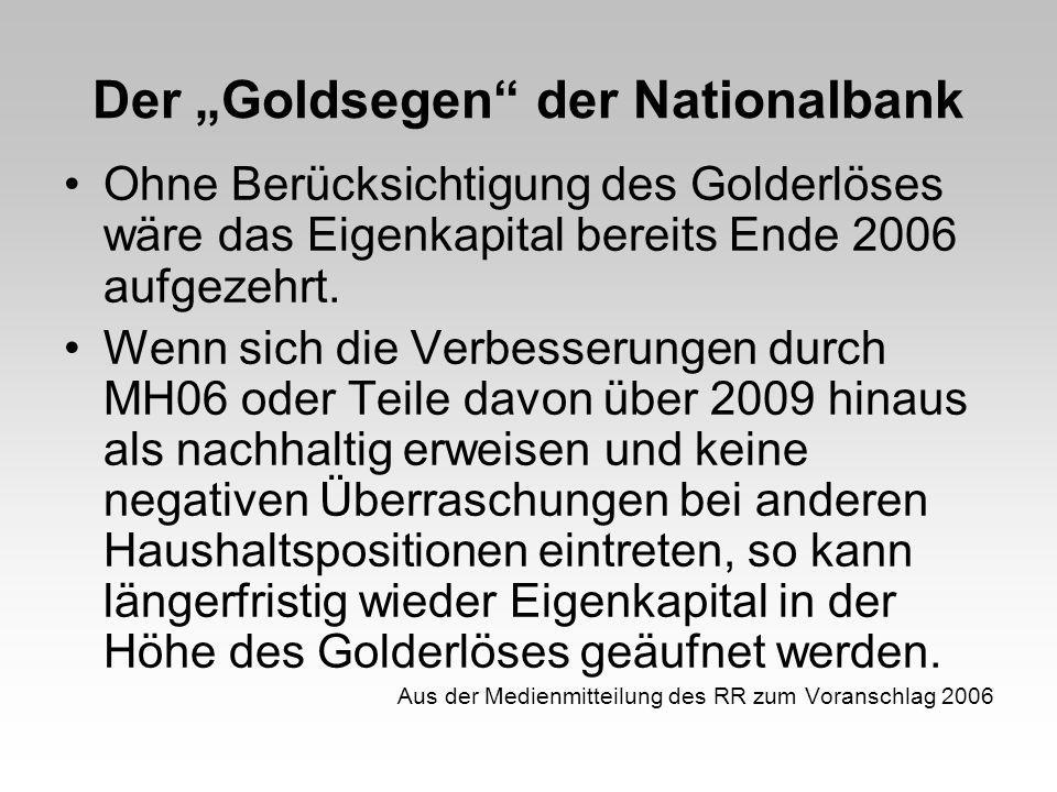 Der Goldsegen der Nationalbank Ohne Berücksichtigung des Golderlöses wäre das Eigenkapital bereits Ende 2006 aufgezehrt. Wenn sich die Verbesserungen