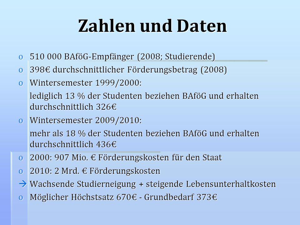 Zahlen und Daten o510 000 BAföG-Empfänger (2008; Studierende) o398 durchschnittlicher Förderungsbetrag (2008) oWintersemester 1999/2000: lediglich 13