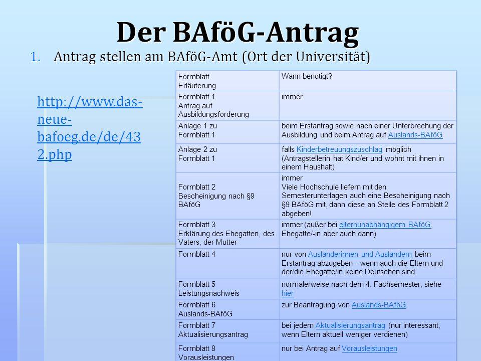 Der BAföG-Antrag 1.Antrag stellen am BAföG-Amt (Ort der Universität) http://www.das- neue- bafoeg.de/de/43 2.php