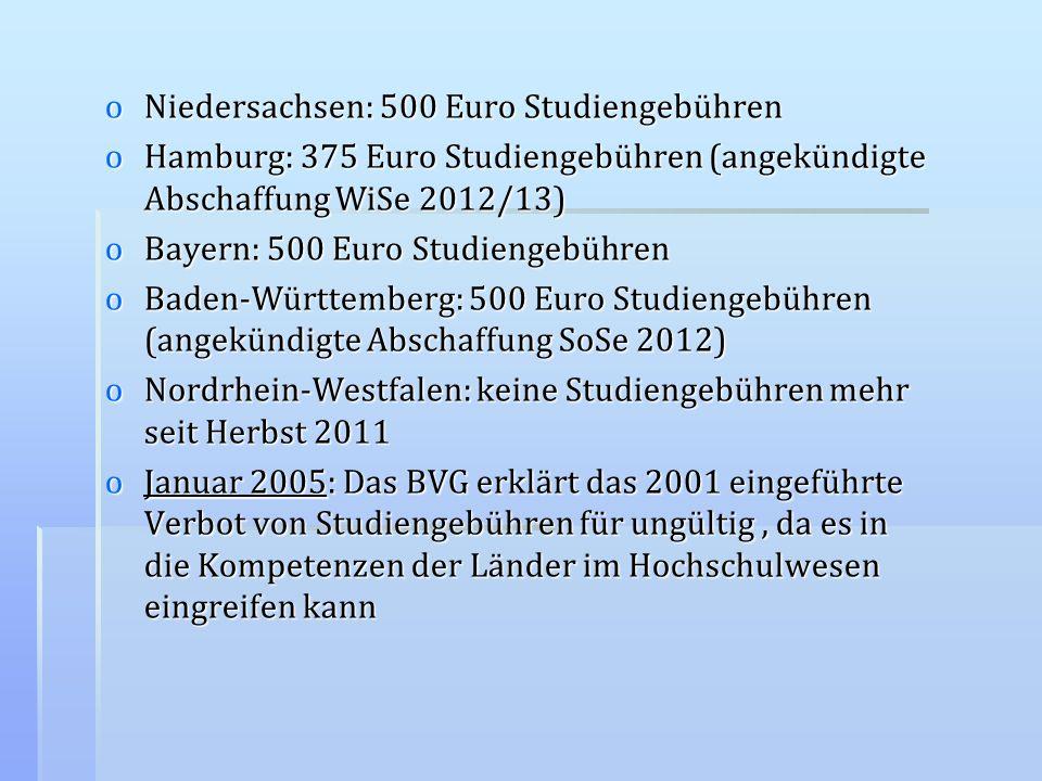 oNiedersachsen: 500 Euro Studiengebühren oHamburg: 375 Euro Studiengebühren (angekündigte Abschaffung WiSe 2012/13) oBayern: 500 Euro Studiengebühren