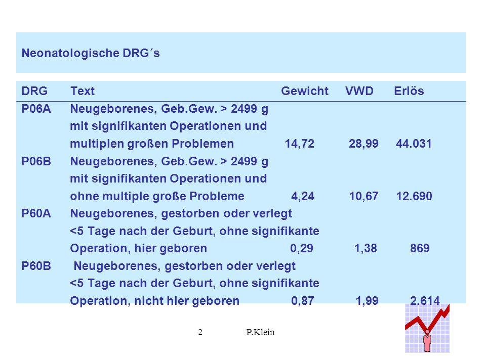 2P.Klein Neonatologische DRG´s DRGText Gewicht VWD Erlös P06ANeugeborenes, Geb.Gew.
