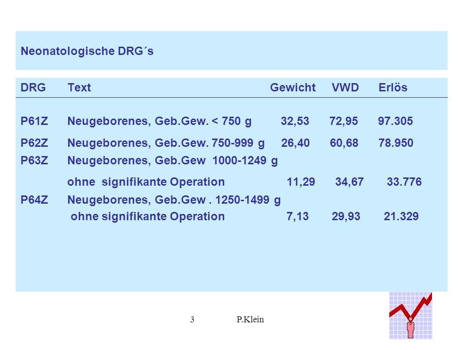 3P.Klein Neonatologische DRG´s DRGText Gewicht VWD Erlös P61ZNeugeborenes, Geb.Gew.
