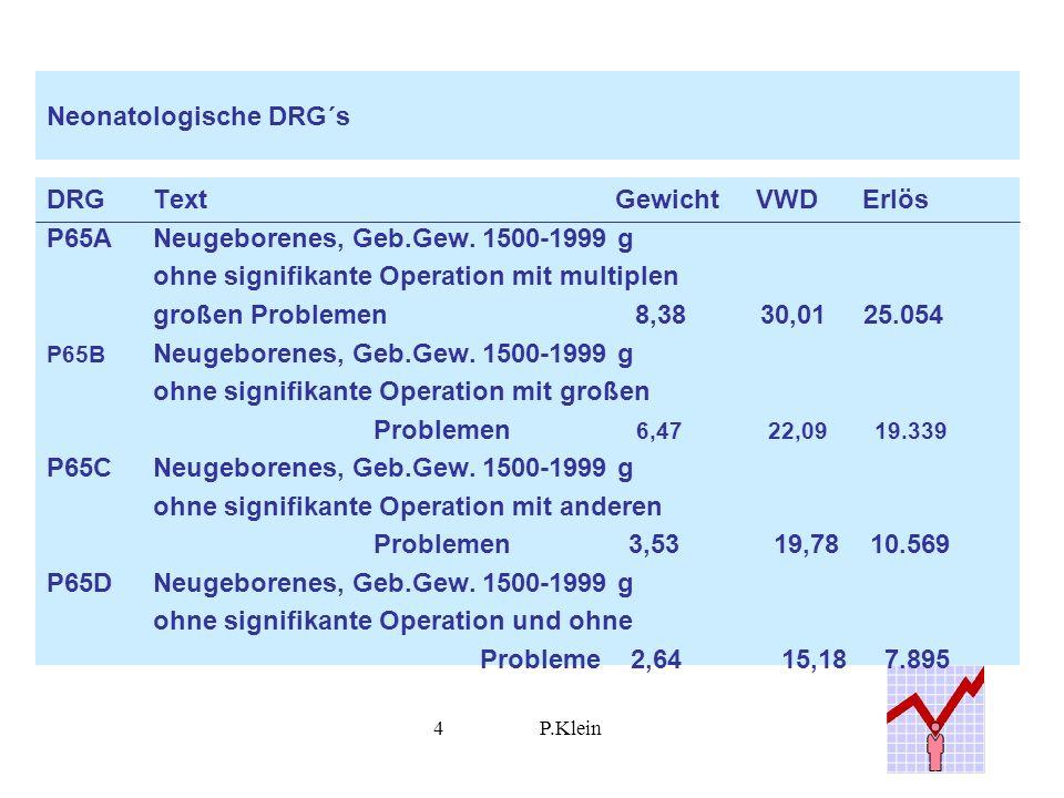 4P.Klein Neonatologische DRG´s DRGText Gewicht VWD Erlös P65ANeugeborenes, Geb.Gew.
