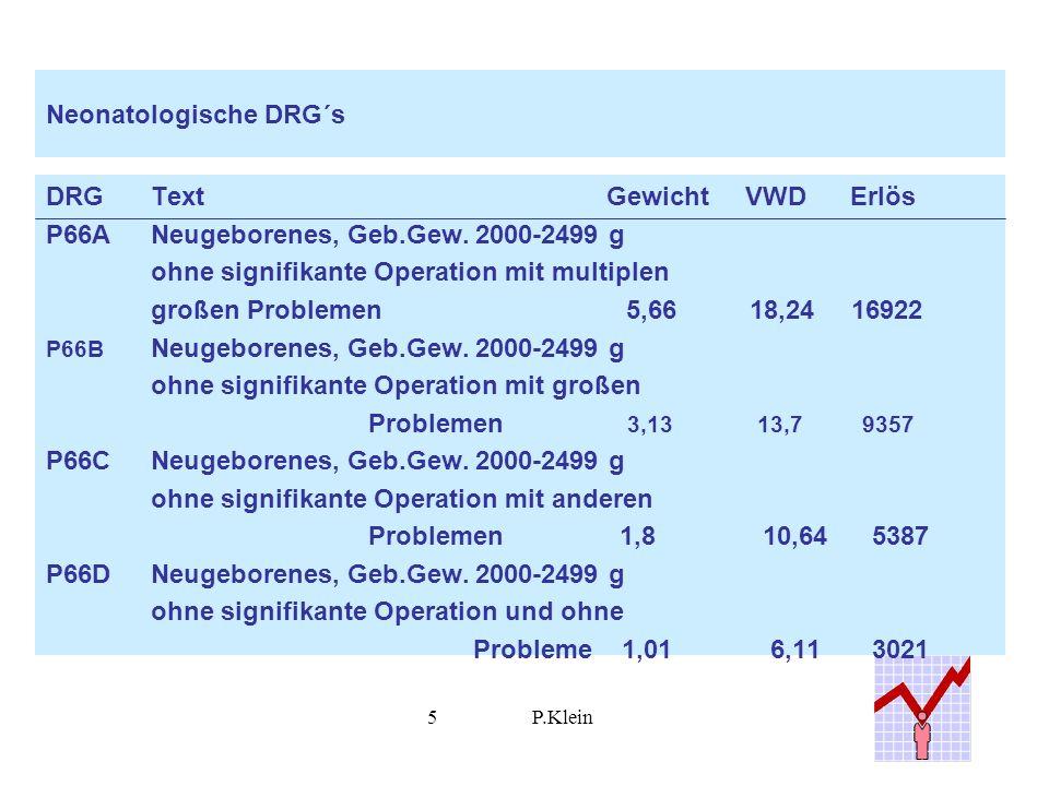 5P.Klein Neonatologische DRG´s DRGText Gewicht VWD Erlös P66ANeugeborenes, Geb.Gew.