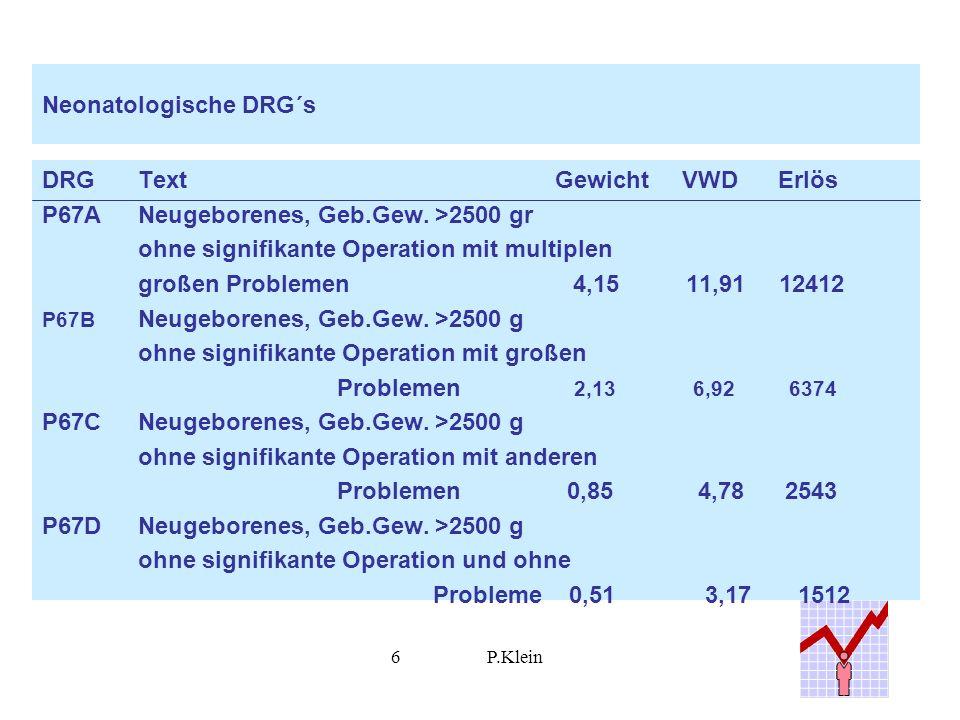 6P.Klein Neonatologische DRG´s DRGText Gewicht VWD Erlös P67ANeugeborenes, Geb.Gew.