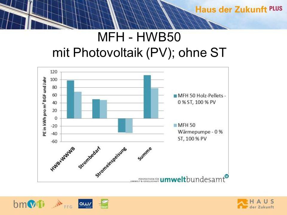 MFH - HWB50 mit Photovoltaik (PV); ohne ST