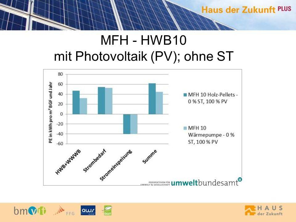 MFH - HWB10 mit Photovoltaik (PV); ohne ST