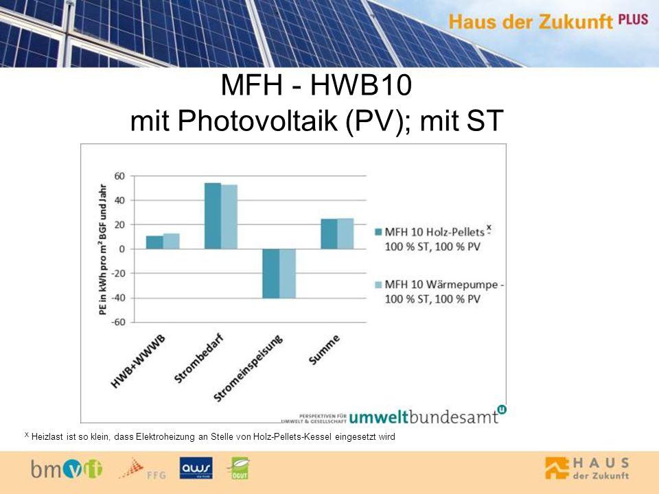 MFH - HWB10 mit Photovoltaik (PV); mit ST X Heizlast ist so klein, dass Elektroheizung an Stelle von Holz-Pellets-Kessel eingesetzt wird