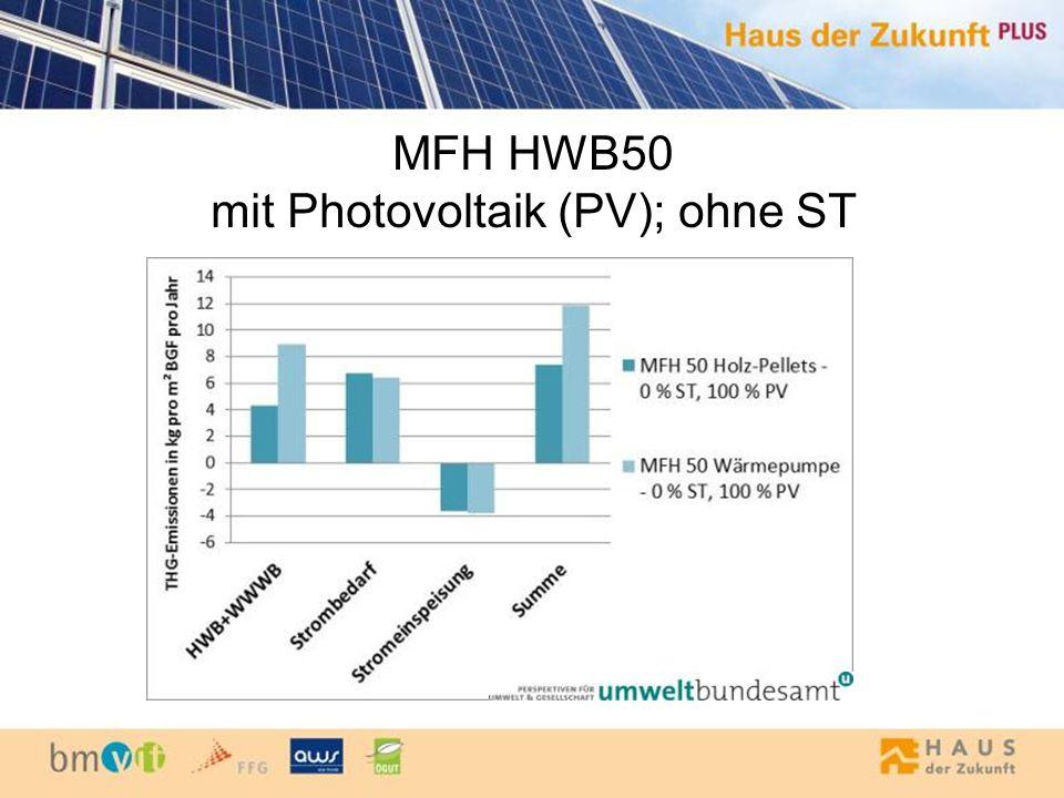 MFH HWB50 mit Photovoltaik (PV); ohne ST