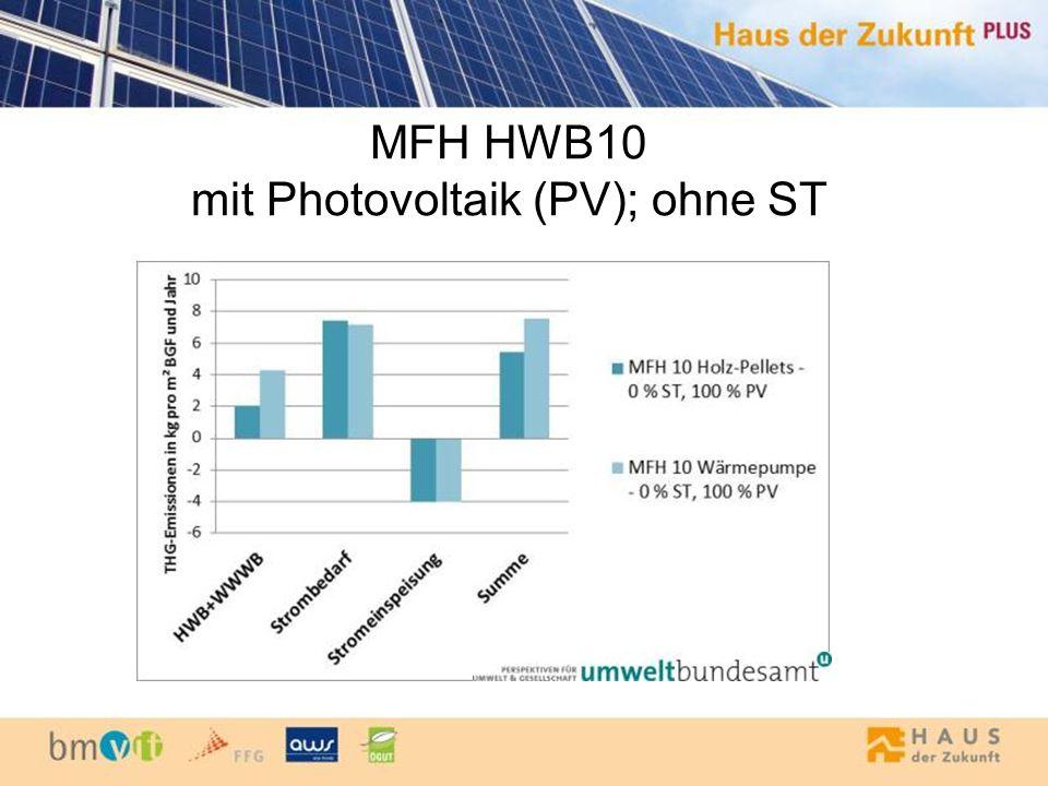 MFH HWB10 mit Photovoltaik (PV); ohne ST