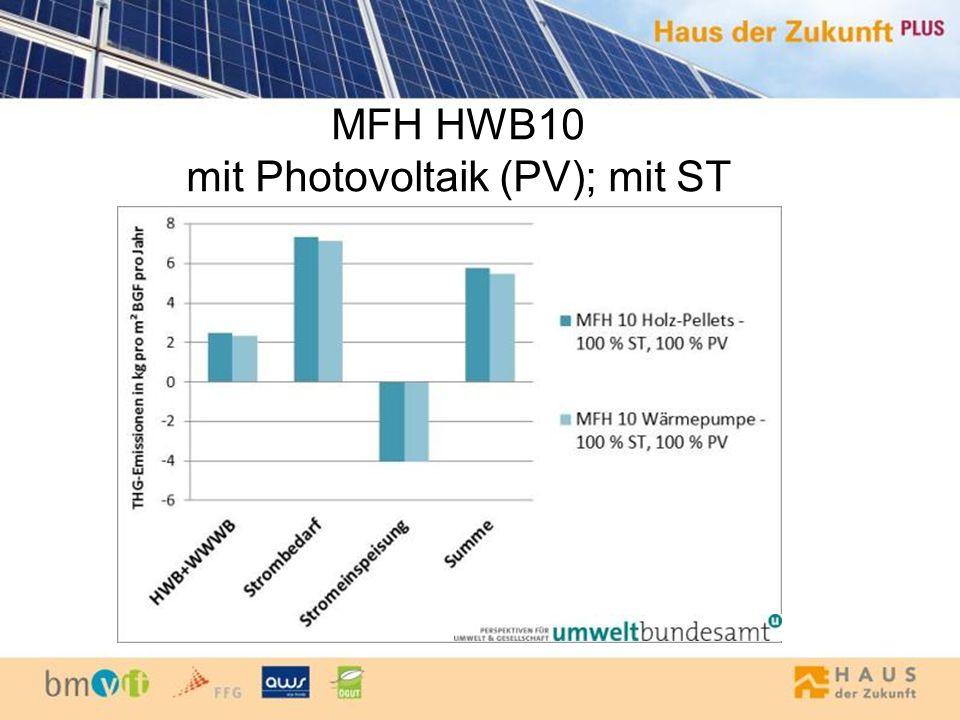 MFH HWB10 mit Photovoltaik (PV); mit ST