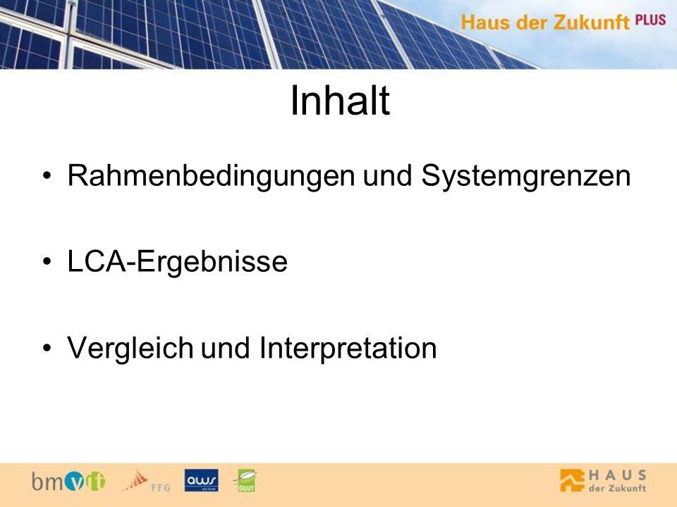 Inhalt Rahmenbedingungen und Systemgrenzen LCA-Ergebnisse Vergleich und Interpretation