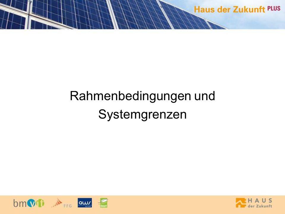 Rahmenbedingungen Wärmebereitstellung (inkl.