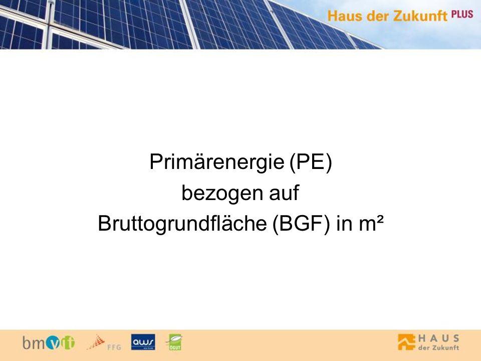 Primärenergie (PE) bezogen auf Bruttogrundfläche (BGF) in m²