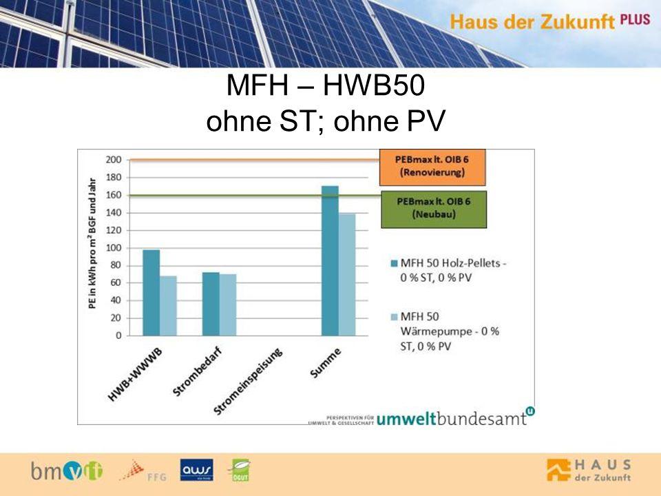 MFH – HWB50 ohne ST; ohne PV