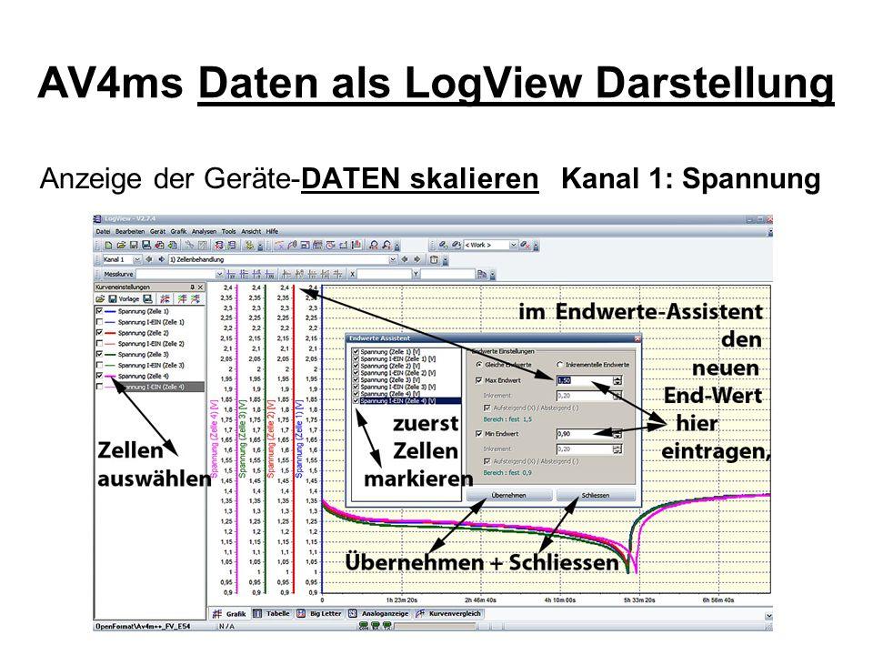 AV4ms Daten als LogView Darstellung Kanal 1: Lade-Spannung mit und ohne Lade-Strom