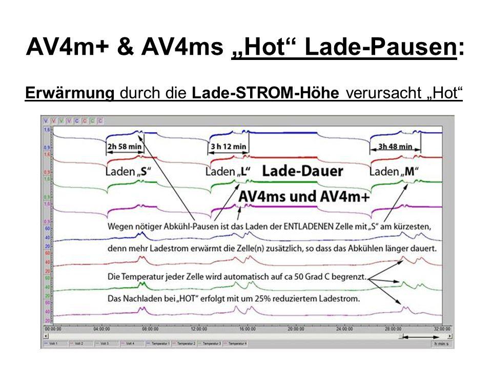 AV4m+ & AV4ms Hot Lade-Pausen: Die Lade-STROM-HÖHE bestimmt die Erwärmung und damit PAU eine Abkühl-Pause(n).