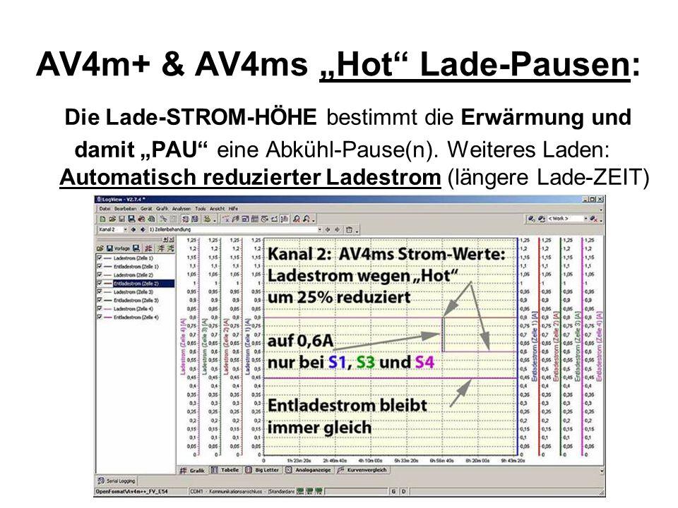 AV4m+ & AV4ms Hot Lade-Pausen: Die Lade-STROM-HÖHE bestimmt die Erwärmung und damit PAU eine Abkühl-Pause(n). Weiteres Laden: Automatisch reduzierter